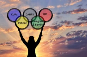 Improving Person Centered Care